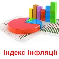 Індекс інфляції
