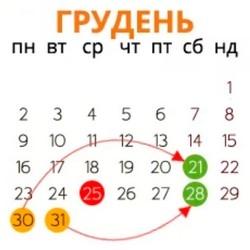 Про перенесення робочих днів у грудні